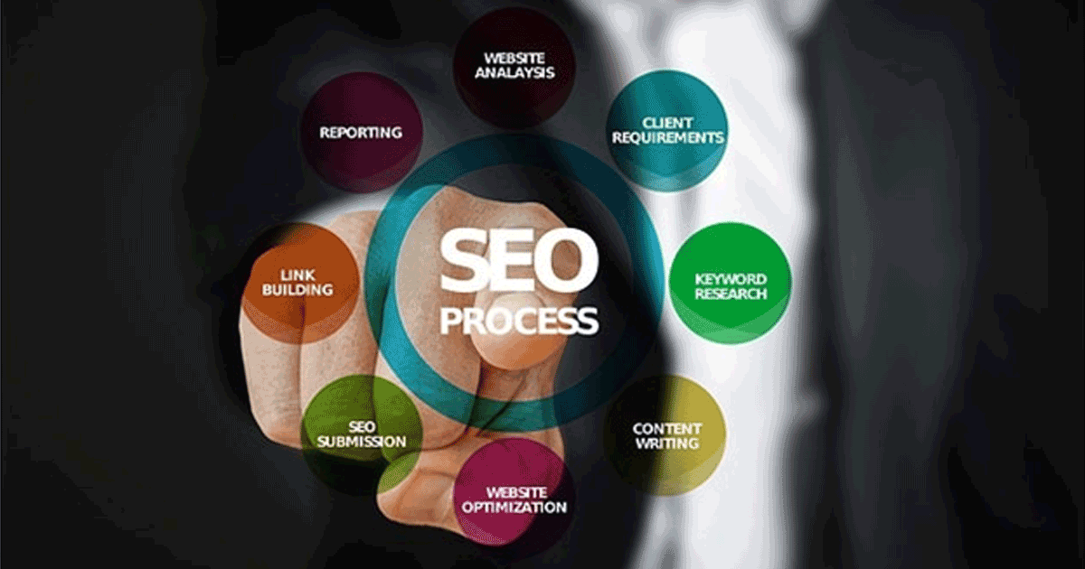 Best SEO strategy Plans for Your Web