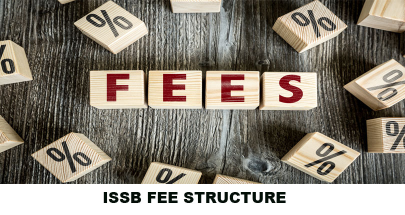ISSB Test Fee Structure