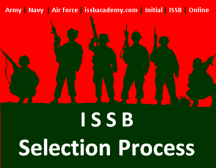 ISSB Selection System