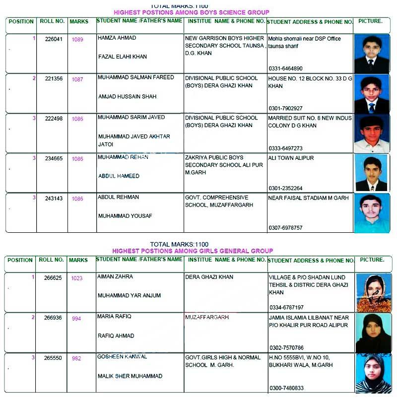 bise dg khan matric position holders 2018