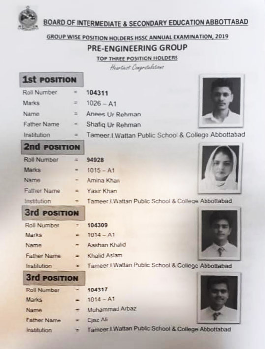 Abbottabad board inter Pre Engineering top position holders of annual exams 2019